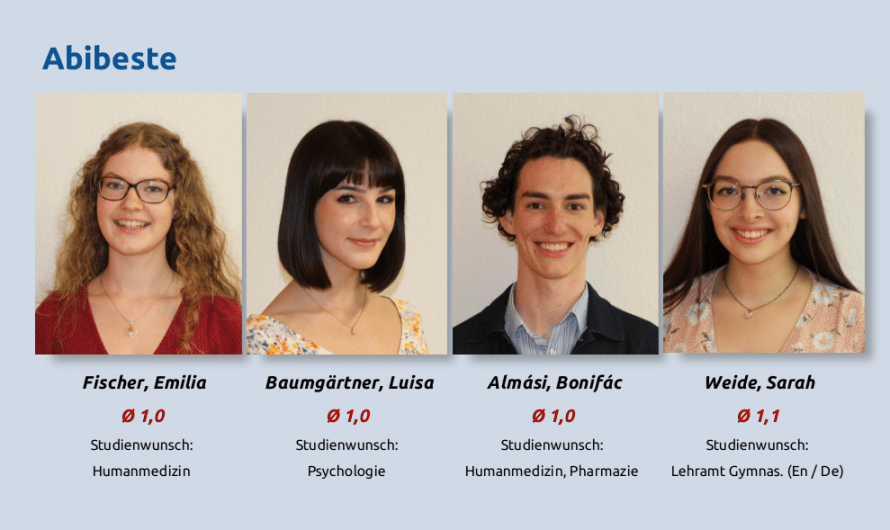 Abibeste und Lessing-Preisträgerinnen 2021 – wir gratulieren!
